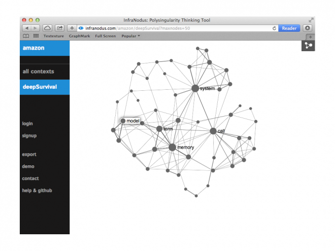 amazon-kindle-highlights-visualization-network