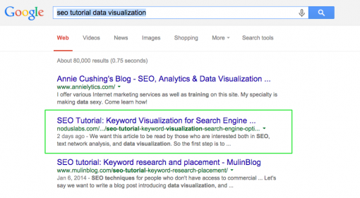 seo tutorial data visualization search results