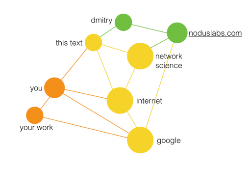 network-dispositif