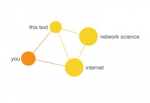 network-graph-nodes-edges-communities
