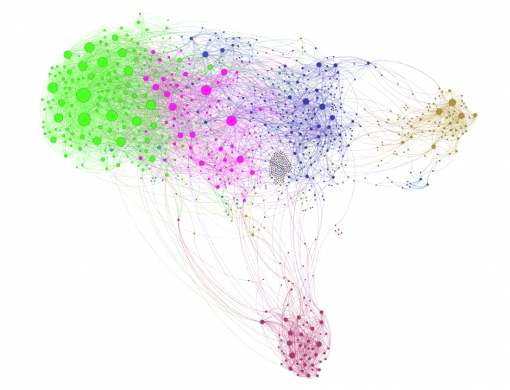 Facebook Social Network visualization, person A
