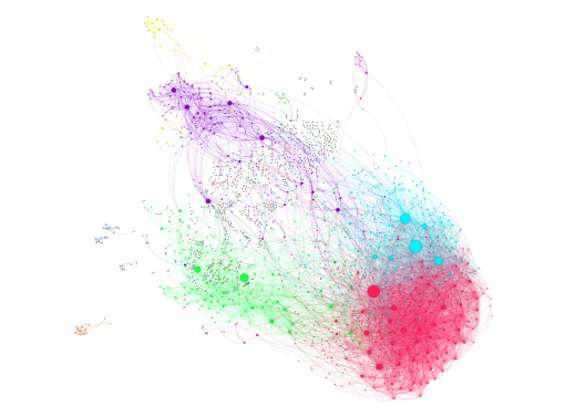 Facebook group Gephi visualization: community structure and most influential hubs