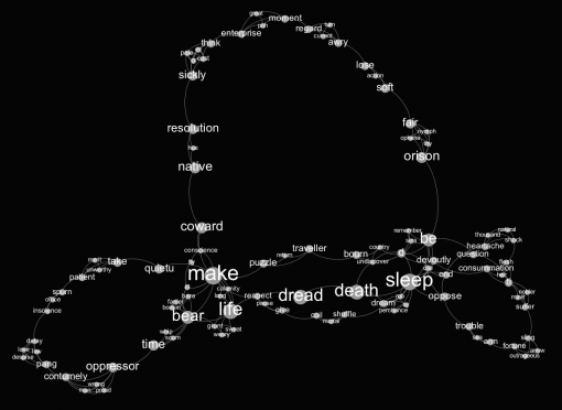 Shakespeare's Hamlet text network visualization