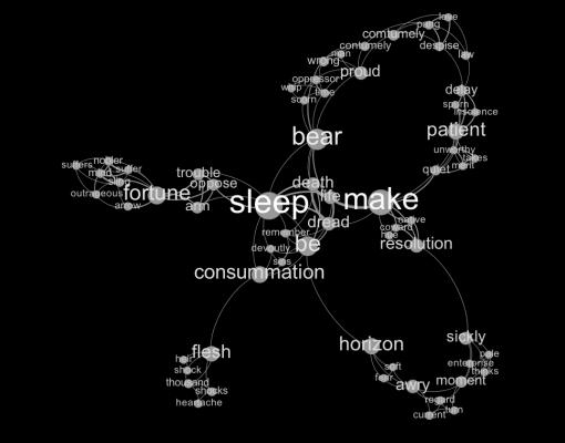 Hamlet read randomly through a text network