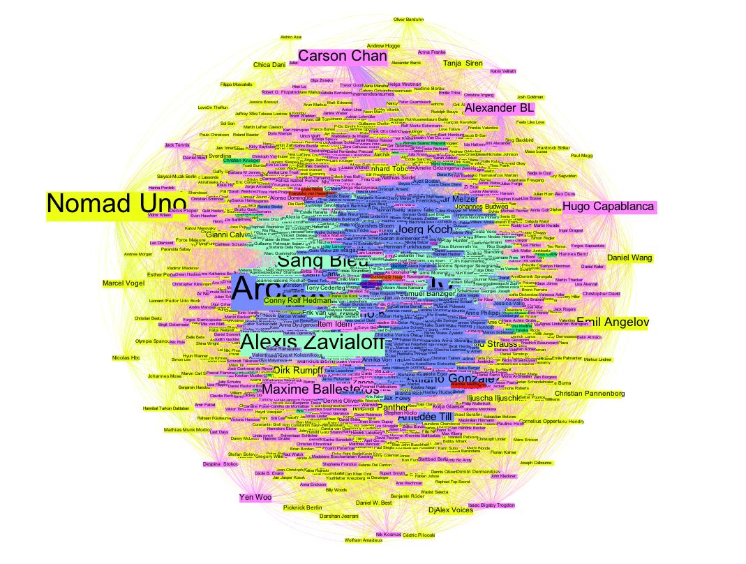 Facebook group network visualization