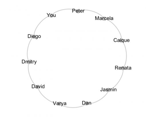 regular graph lattice