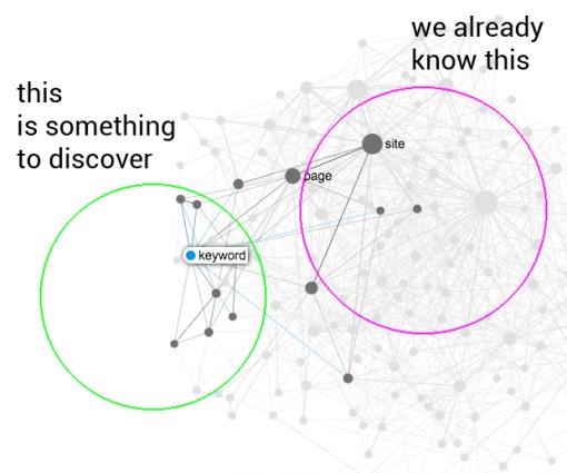 seo-exit-filter-bubble-dataviz
