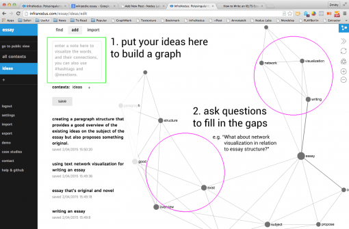 How to use text network visualization to ask the right questions for writing an essay