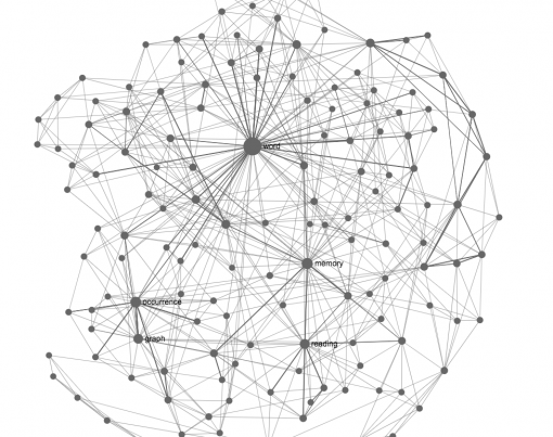 word-cooccurrence-graph-network-research