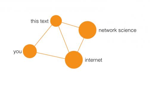 network-graph-nodes-edges