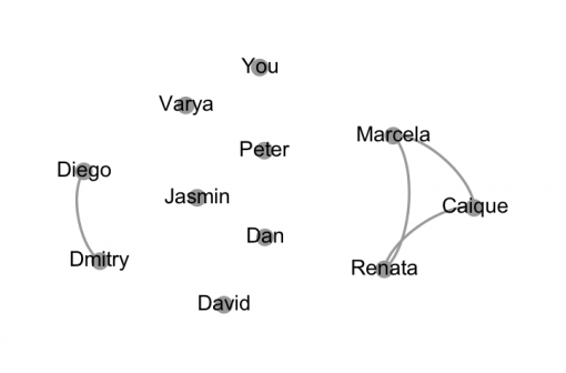 networks-nodes-edges-graph