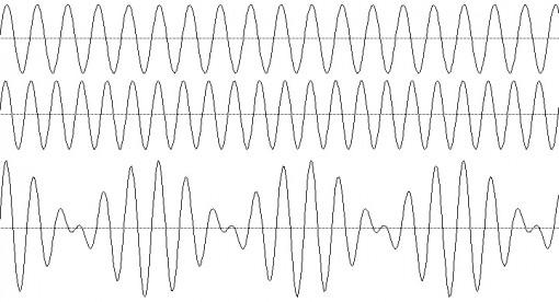 sine_waves resonance