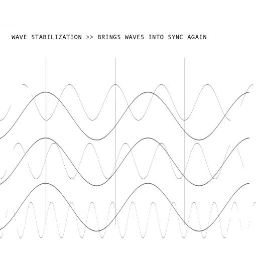 wave-stabilization-coupled-oscillators