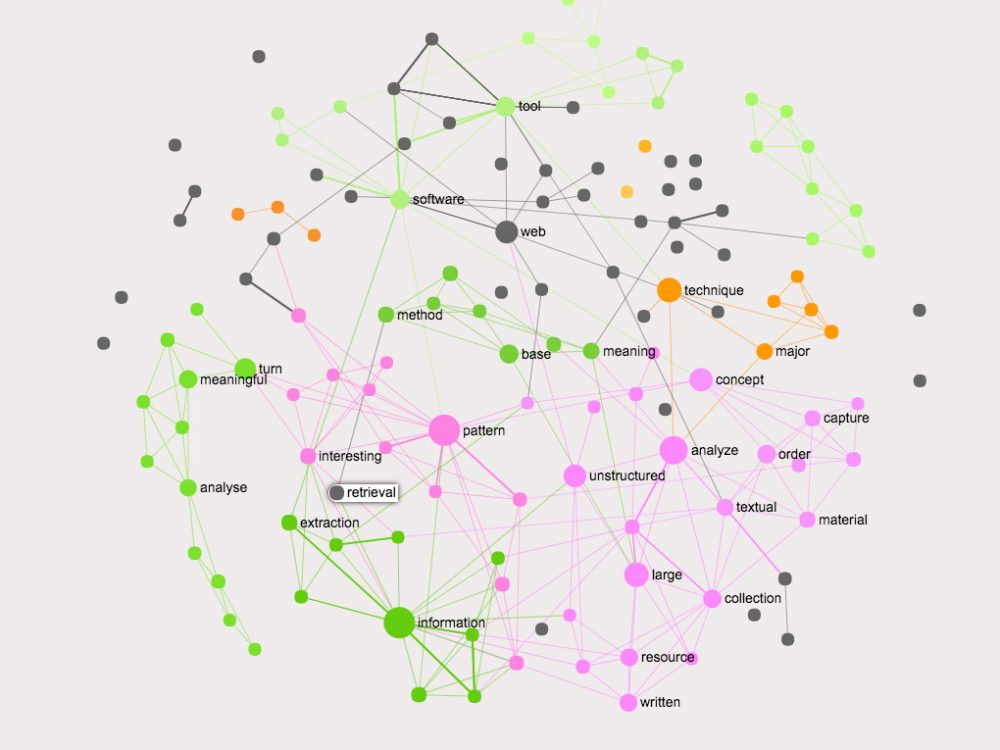 Google Seo Strategies Using Text Mining And Network Visualization