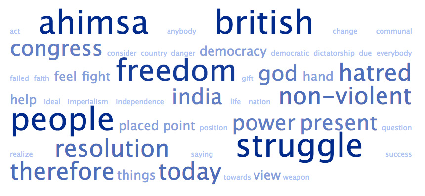 Word Cloud Generator Based on Text Network Visualization | Nodus Labs
