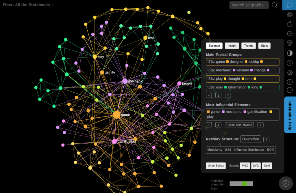 Visualizing the public Roam Research notes of Rob Haisfield on gamification using InfraNodus
